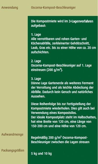Kompost-Beschleuniger_Tabelle